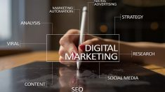 How-Small-Business-Can-Benefit-From-Digital-MarketingGlobal-Unzip